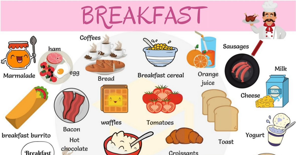 Breakfast Vocabulary In English | List Of Breakfast Foods - 7 E S L with Breakfast Foods List 37143