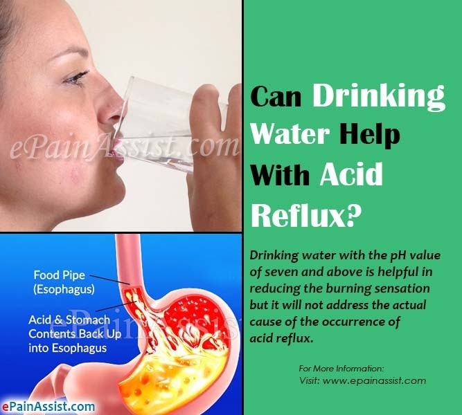 Can Drinking Water Help With Acid Reflux? regarding Does Water Help Heartburn 46113
