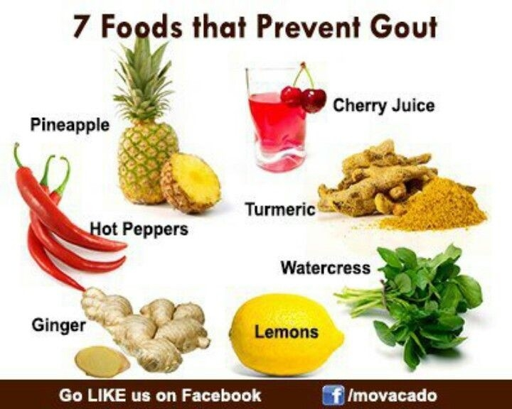 Can You Get Gout In Your Fingers | Healthier Eating | Pinterest with regard to Foods That Help Gout 45861