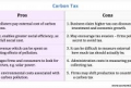 Carbon Tax Definition