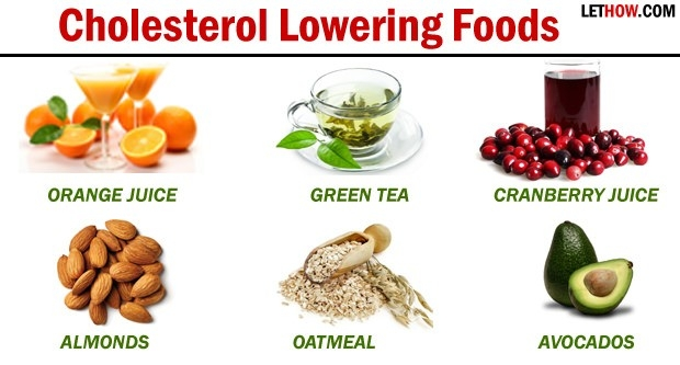Cholesterol Lowering Foods (Foods To Lower Cholesterol) with What Helps Lower Cholesterol 46476