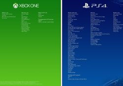 Confirmed List Of Exclusives: Ps4 Vs. Xbox One - System Wars - Gamespot with regard to Ps4 Exclusives List