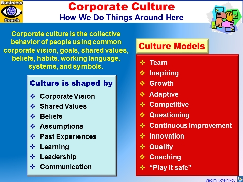 Corporate Culture, Organizational Culture - How To Build Effective pertaining to Corporate Culture Examples 58020