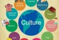 Culture Definition For Kids