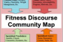 Discourse Community Examples