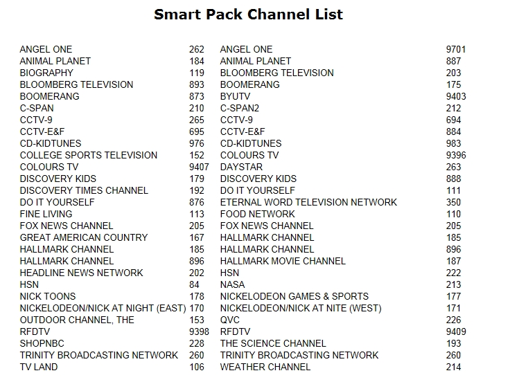 Dish Network Channel Smart Pack pertaining to Dish Latino Channel List 37247