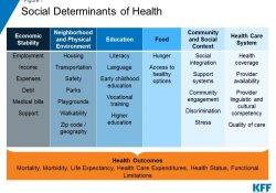 Disparities In Health And Health Care: Five Key Questions And with regard to Health Disparities Definition