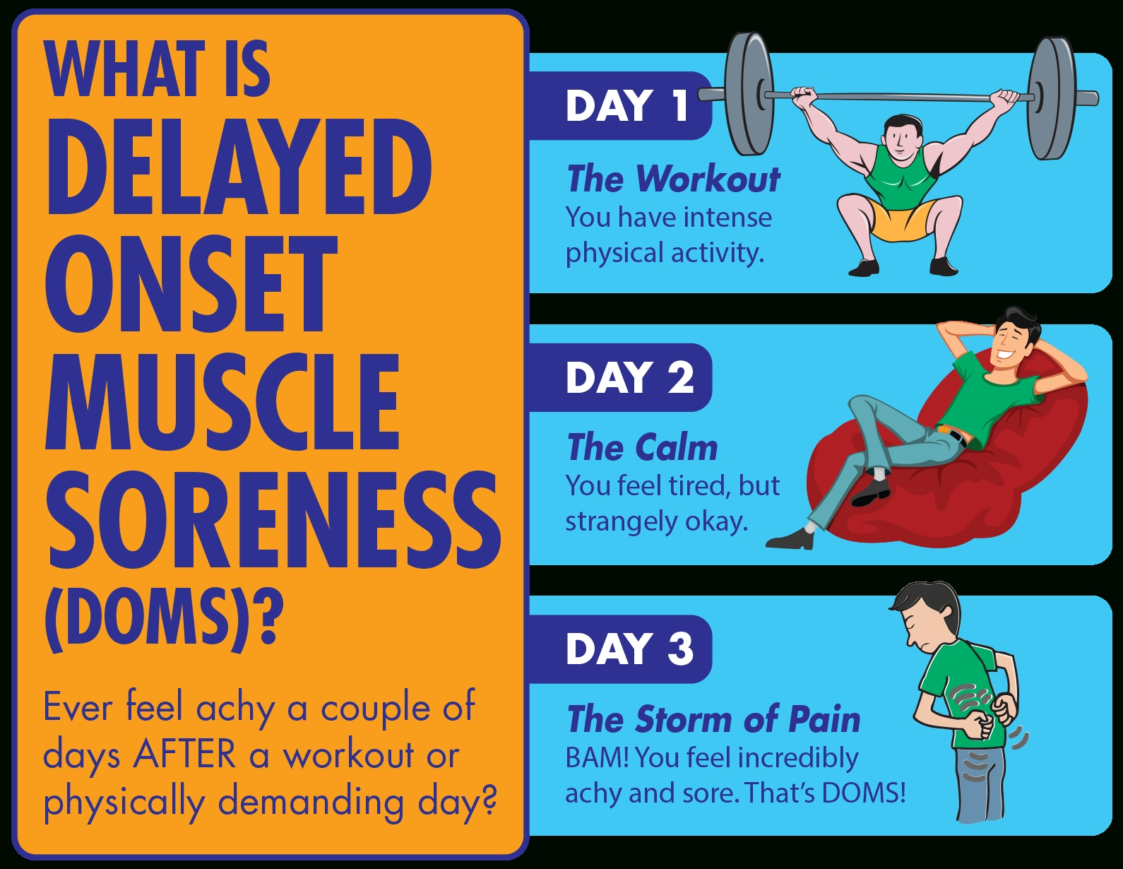Do You Suffer From Delayed Onset Muscle Soreness (Doms)- What Can within How To Help Muscle Soreness 47660