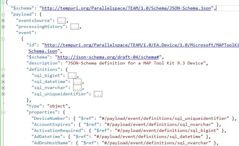 Embedding Json-Schema Objects As A Child Object Breaks $Ref within Json Schema Example 57675