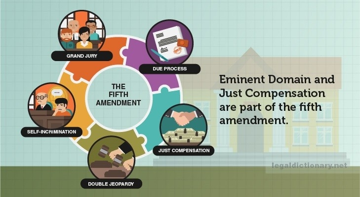 Eminent Domain - Definition, Examples, Cases, And Processes regarding Eminent Domain Examples 57564