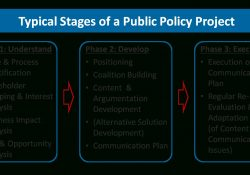 Example: Public Policy Project intended for Examples Of Public Policy