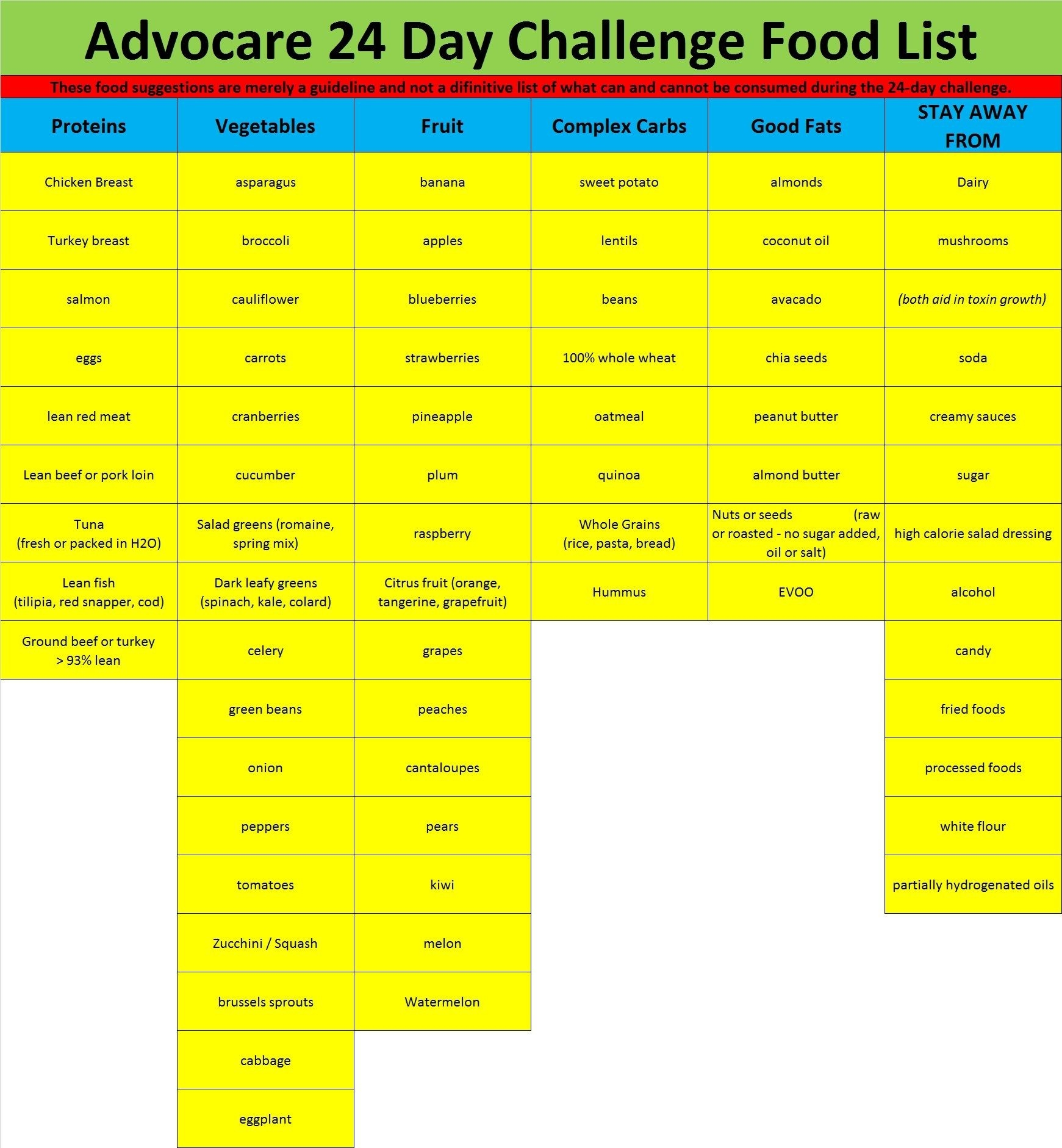 Food List For Advocare 24 Day Challenge | Advocare In 2018 for Advocare Food List 38219