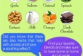 Foods That Help Anxiety