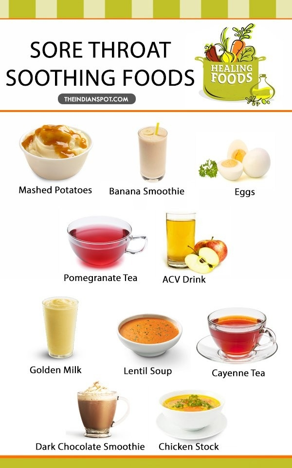 Foods That Help Soothe Sore Throat - The Indian Spot inside Ways To Help A Sore Throat 46422