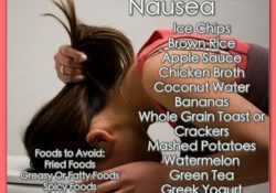 Foods To Help Health Issues!!pin This And Be Guided.   Food Hacks intended for Foods That Help Nausea