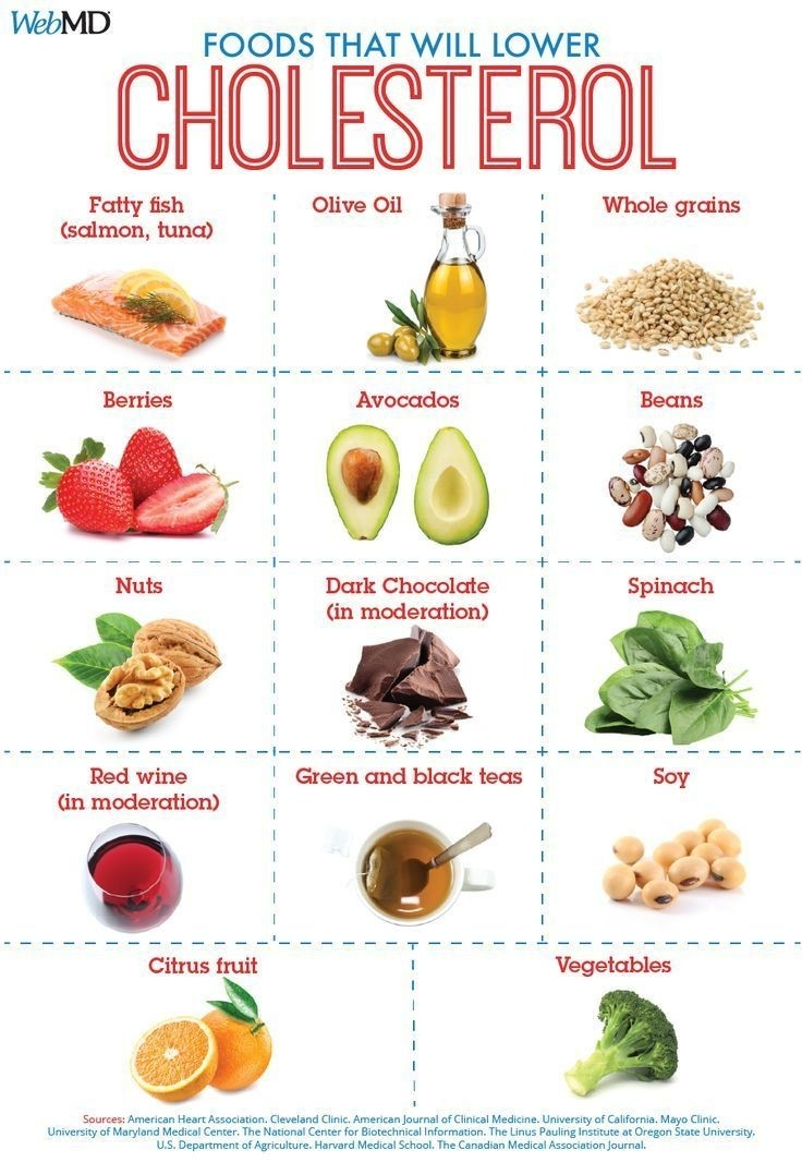 Foods To Help Lower Ldl ('bad') Cholesterol | 100 Calories In 2018 within What Foods Help Lower Cholesterol 46342