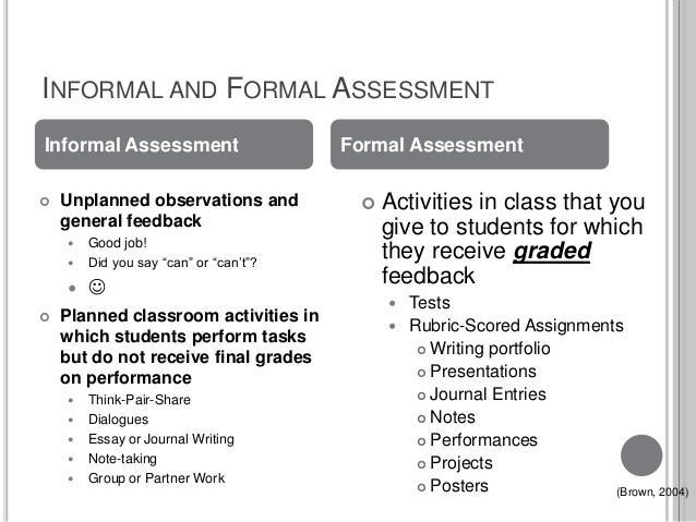 Formal And Informal Assessments | Assesment In Education with regard to Informal Assessment Examples 56545