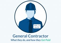 General Contractor Definition: What They Do, And How They Get Paid with General Contractor Definition