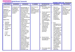 Good Nursing Home Care Plans Examples Sample Nursing Care Plan For intended for Nursing Care Plans Examples