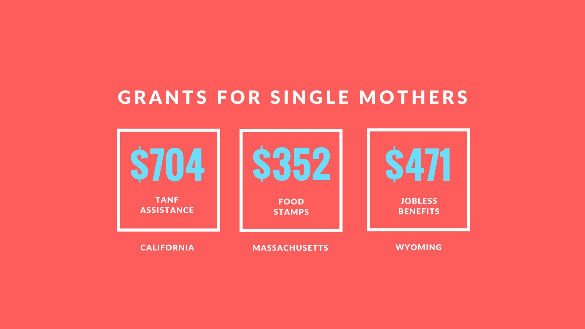 Grants For Single Mothers In America (Updated 2018) intended for Government Help For Single Moms 47121