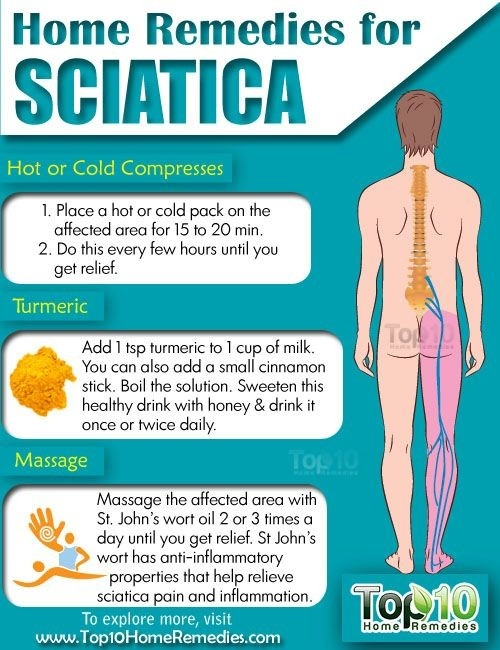 Home Remedies For Sciatic Nerve Pain | Life Essential & Lessons throughout How To Help Sciatica 47261