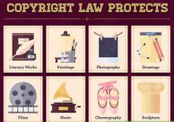How To Avoid Copyright Infringement: 8 Steps (With Pictures) with regard to Copyright Infringement Examples