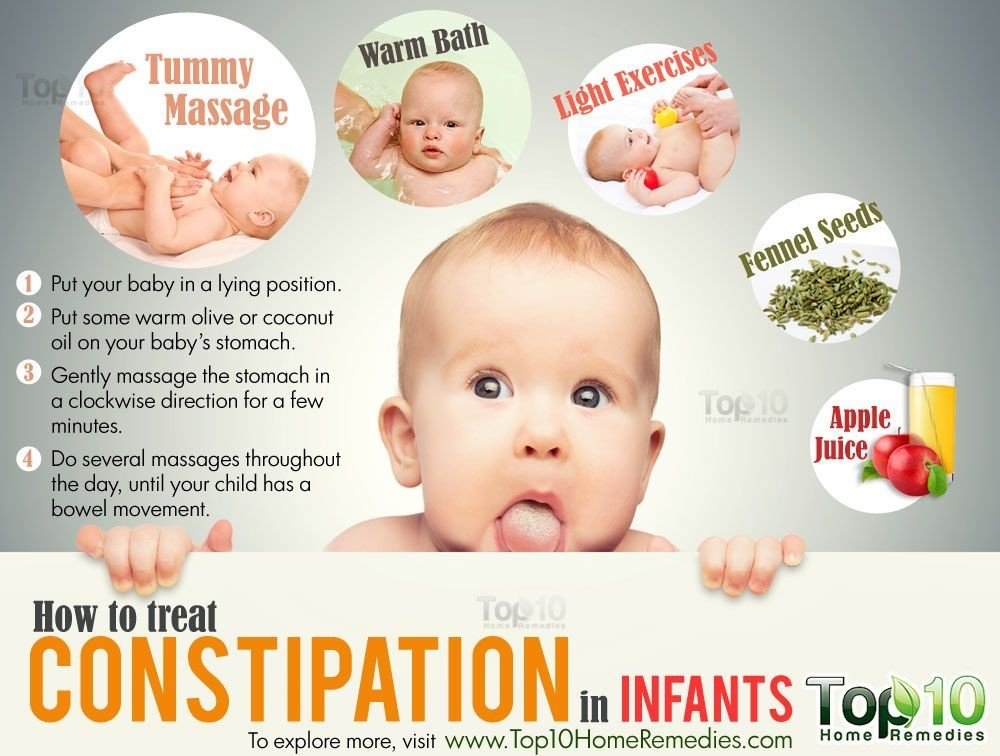How To Treat Constipation In Infants | Baby Care Guide | Pinterest in How To Help A Constipated Newborn 46941