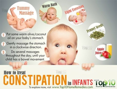 How To Treat Constipation In Infants | My Baby Girl Ideas regarding How To Help Baby Constipation 47109