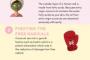 Does Coconut Oil Help Psoriasis