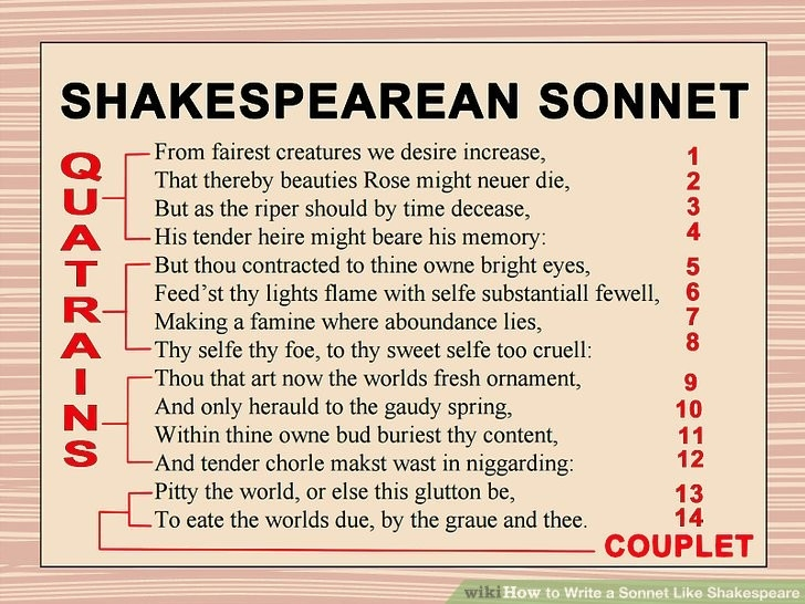 How To Write A Sonnet Like Shakespeare (With Sample Sonnet) for Shakespearean Sonnet Examples 59571