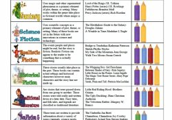 Included In This Post Is A Reading Genres Poster. This Poster Is pertaining to Genre Definition For Kids