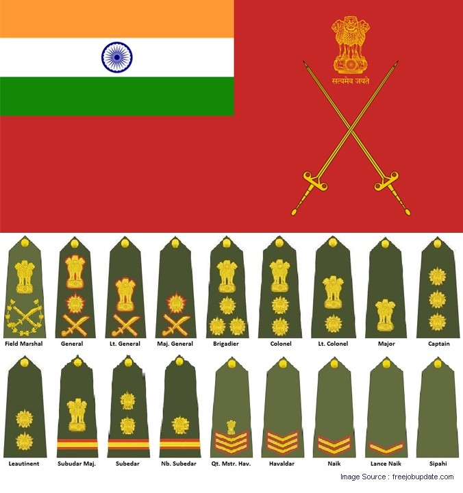 Indian Army Ranks Image | My India with List Of Army Ranks 36764