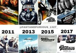 Klimol07 @klimol07 - Congrats To @fastanfuriouyooying | Love Fast within How Many Fast And Furious