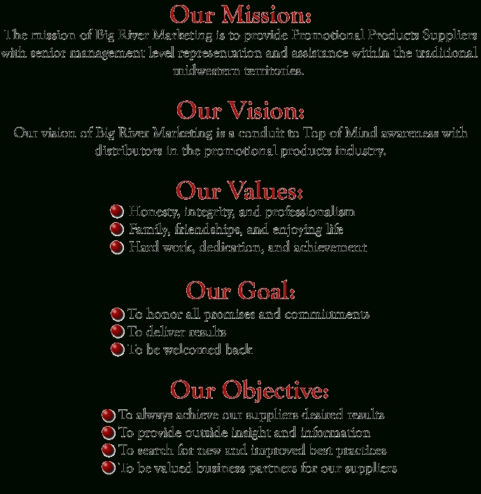 Lds Mission Statement Examples - Google Search … | Google | Pinte… inside Example Of Mission Statement 56755