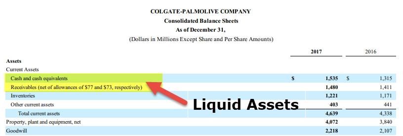 Liquid Assets (Meaning, Examples) | Complete List Of Liquid Assets in Liquid Assets Examples 57645