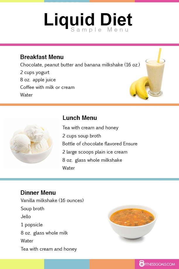 Liquid Diet Plan - Weight Loss Results Before And After Reviews throughout Liquid Diet Ideas 36666