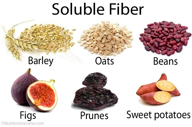 List Of Foods High/low In Fiber; Types, Health Benefits regarding Examples Of Soluble Fiber 57017