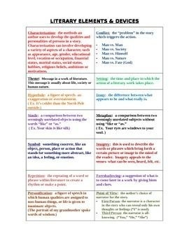 Literary Element Cheat Sheet | School 2017-2018 | Pinterest with regard to Literary Elements Examples 58521