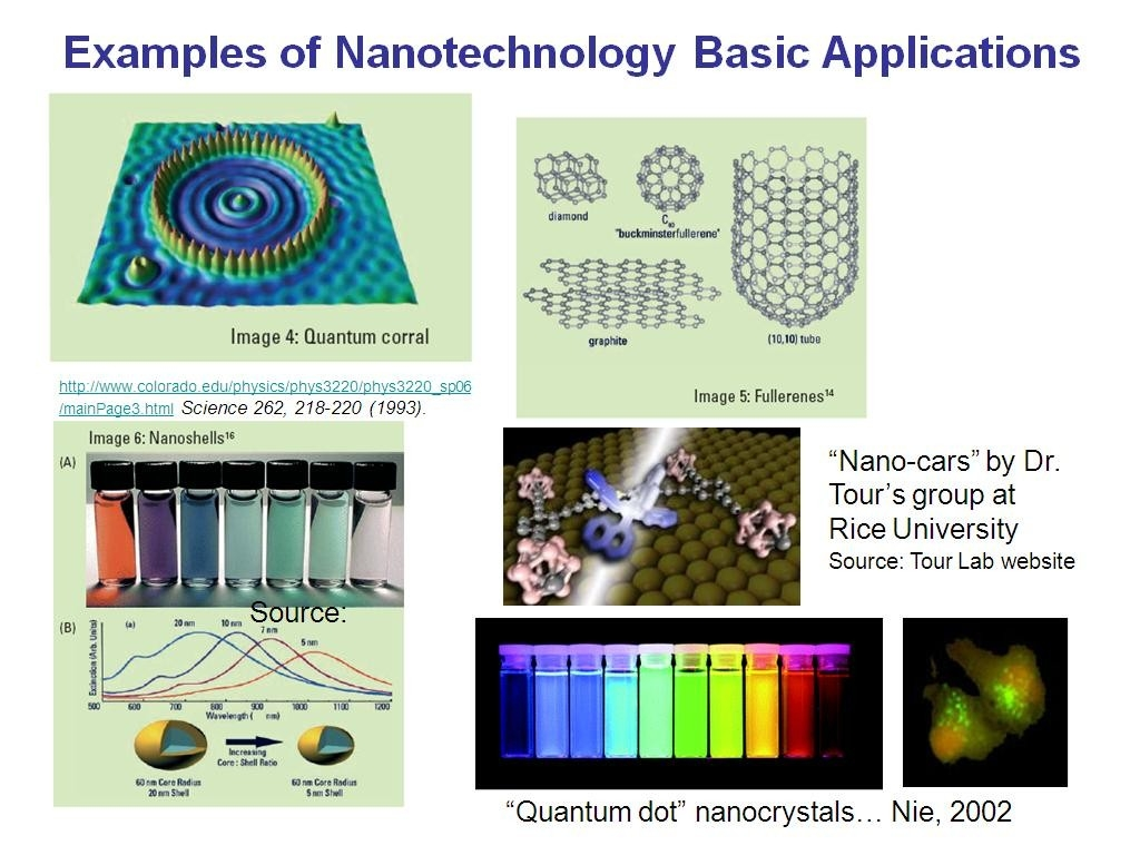 Nanohub - Resources: Quantum-Assisted Magnetometry With Nv inside Examples Of Nanotechnology 58236