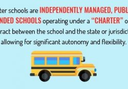 Ncsrc | National Charter School Resource Center with regard to Charter School Definition