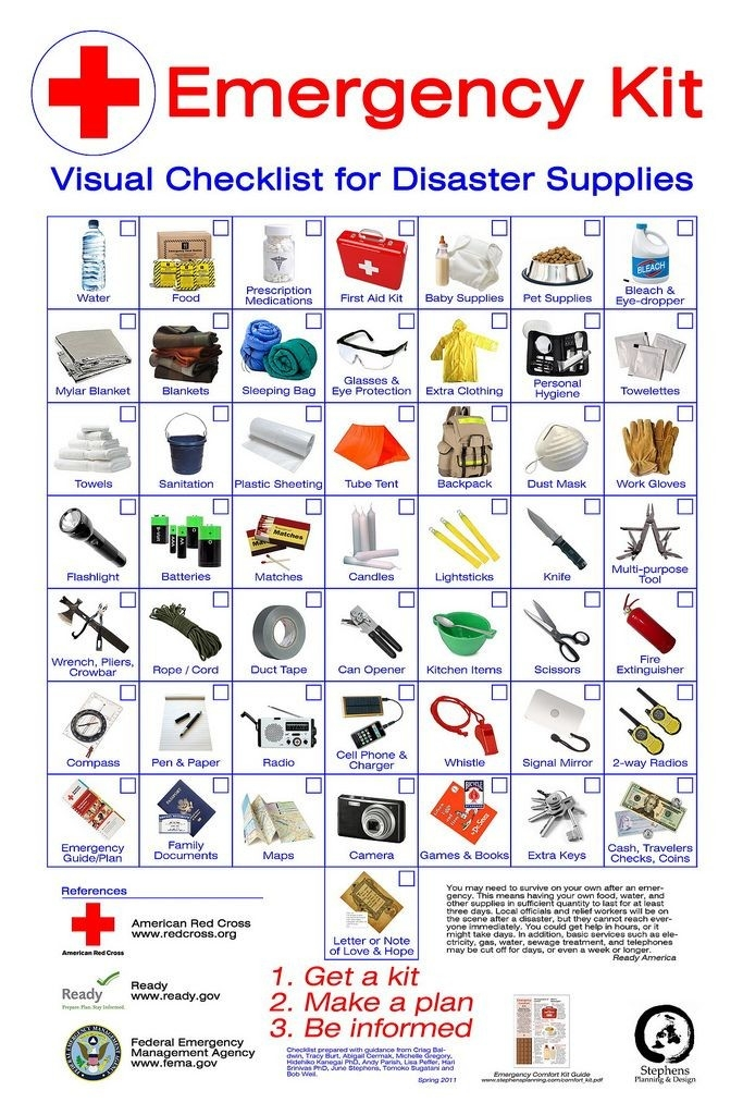 Pin By Jamie Shaffer On Prepared/first Aid | Pinterest | Emergency inside Earthquake Kit List 36721