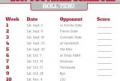 Ua Football Schedule