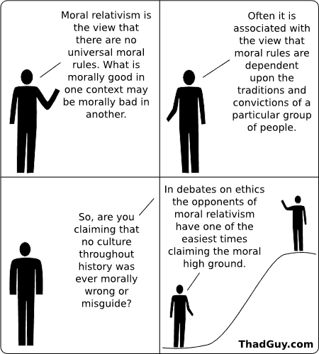 Relativism | Thoughts From A Catholic with regard to Examples Of Relativism 57921