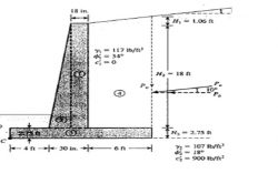 Retaining Wall Design Calculations | Basic Calculations Needed To with regard to Retaining Wall Design Example