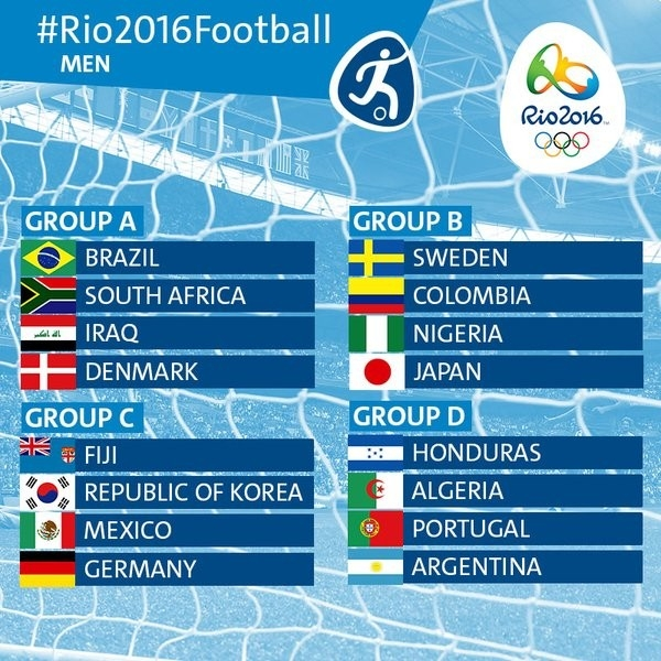 Rio 2016 Soccer Schedule In Bst - Bangladesh Time Football Fixtures inside Olympic Soccer Schedule 46825