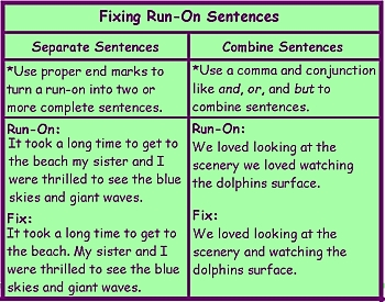 Run-On Sentences Lesson For Kids: Definition & Examples | Study intended for Examples Of Run On Sentences 58623