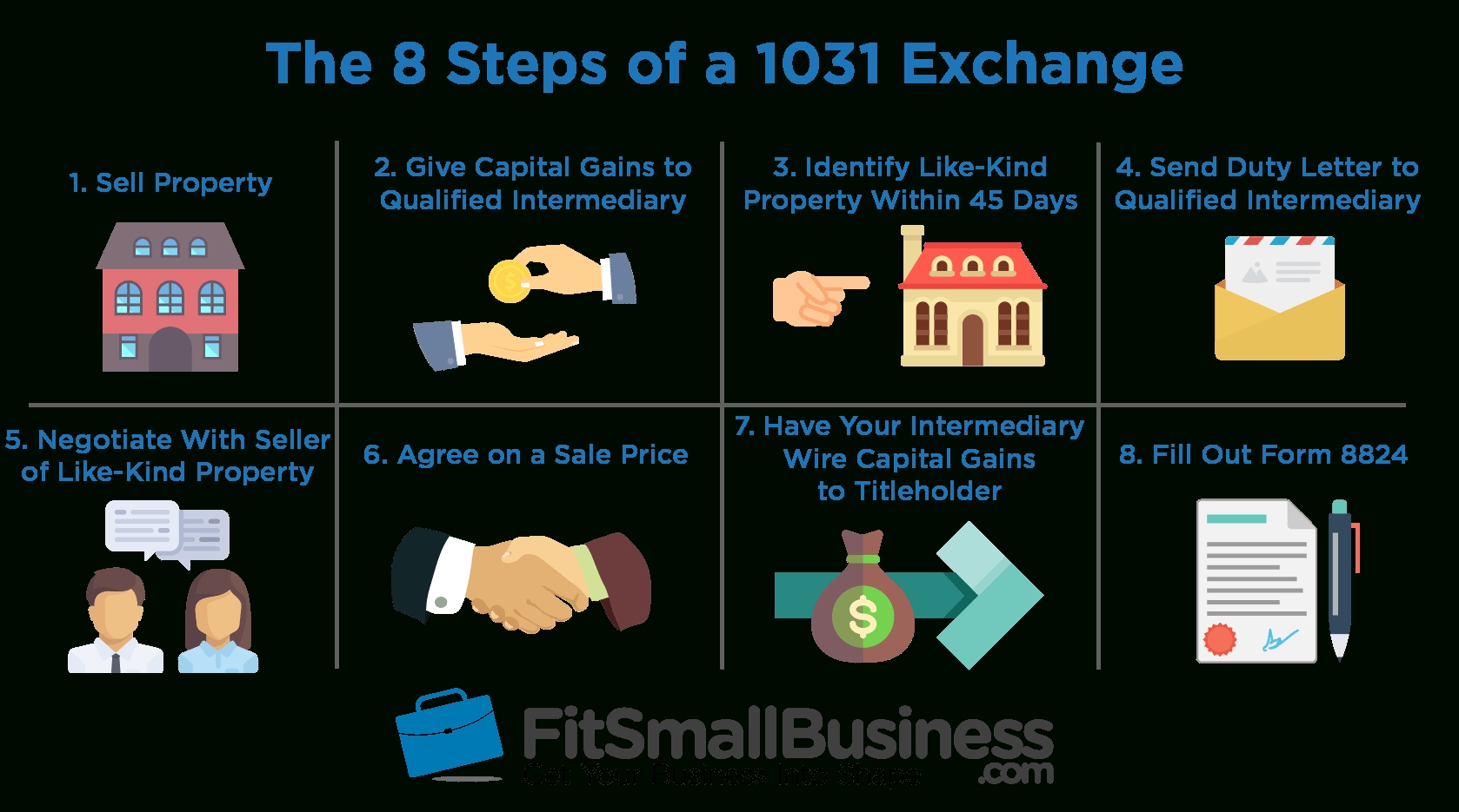 Section 1031 Exchange: The Ultimate Guide To Like-Kind Exchange regarding 1031 Exchange Example 56749