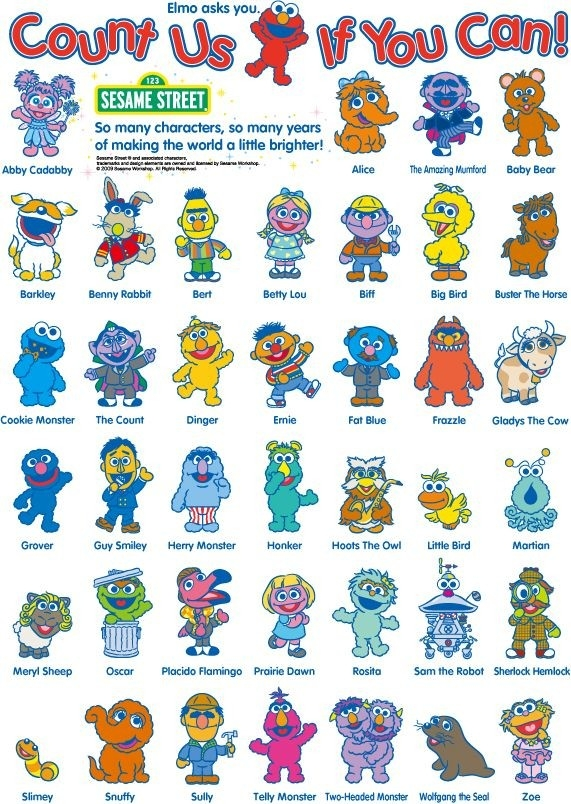 Sesame Street的人物你認識幾個? @ :: 痞客邦 :: In 2018 | Posters with regard to Sesame Street Characters List 38137