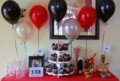 16Th Birthday Party Ideas Boy