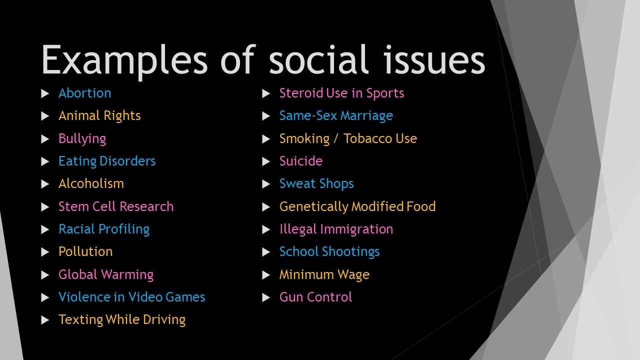 Social Issues. What Are Social Issues?  Social Issues Are Debates intended for Social Issues Examples 58668